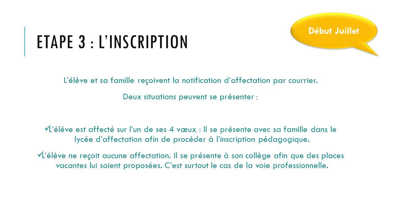 ETAPE 3 : L'INSCRIPTION L'élève et sa famille reçoivent la notification d'affectation par courrier.