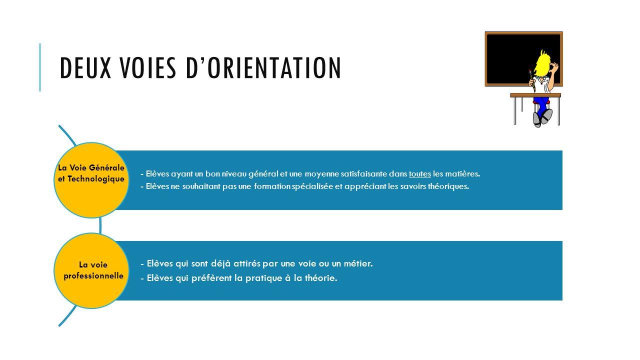 DEUX VOIES D'ORIENTATION - Elèves ayant un bon niveau général et une moyenne satisfaisante dans toutes les matières.