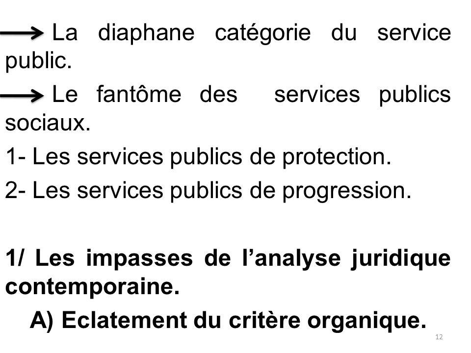 La diaphane catégorie du service public. Le fantôme des services publics sociaux. 1- Les services publics de protection. 2- Les services publics de pr