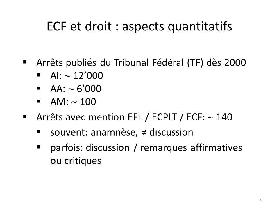 ECF et droit : aspects quantitatifs 6  Arrêts publiés du Tribunal Fédéral (TF) dès 2000  AI:  12'000  AA:  6'000  AM:  100  Arrêts avec mention EFL / ECPLT / ECF:  140  souvent: anamnèse, ≠ discussion  parfois: discussion / remarques affirmatives ou critiques