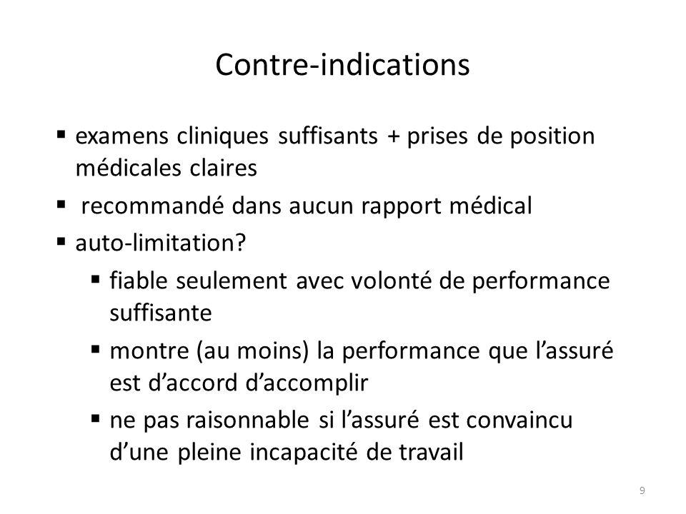 Contre-indications 9  examens cliniques suffisants + prises de position médicales claires  recommandé dans aucun rapport médical  auto-limitation.