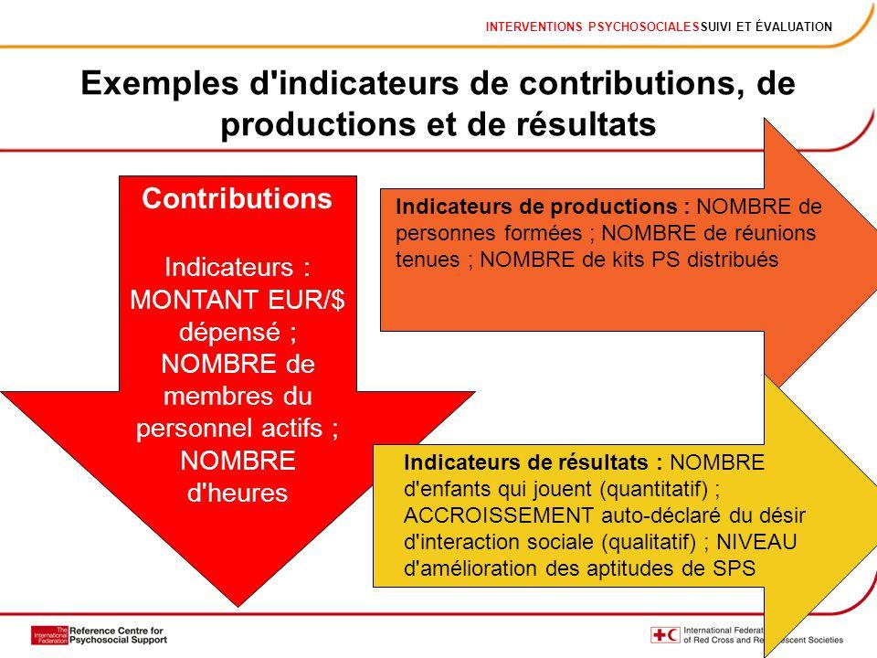 INTERVENTIONS PSYCHOSOCIALESSUIVI ET ÉVALUATION Exemples d'indicateurs de contributions, de productions et de résultats Contributions Indicateurs : MO