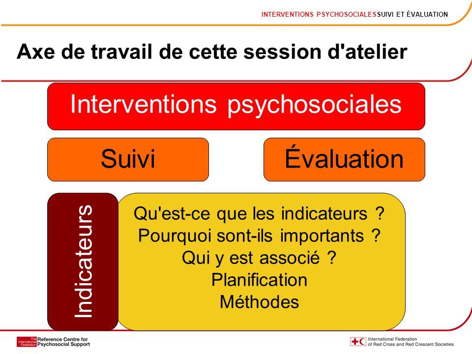 Axe de travail de cette session d'atelier SuiviÉvaluation Qu'est-ce que les indicateurs ? Pourquoi sont-ils importants ? Qui y est associé ? Planifica