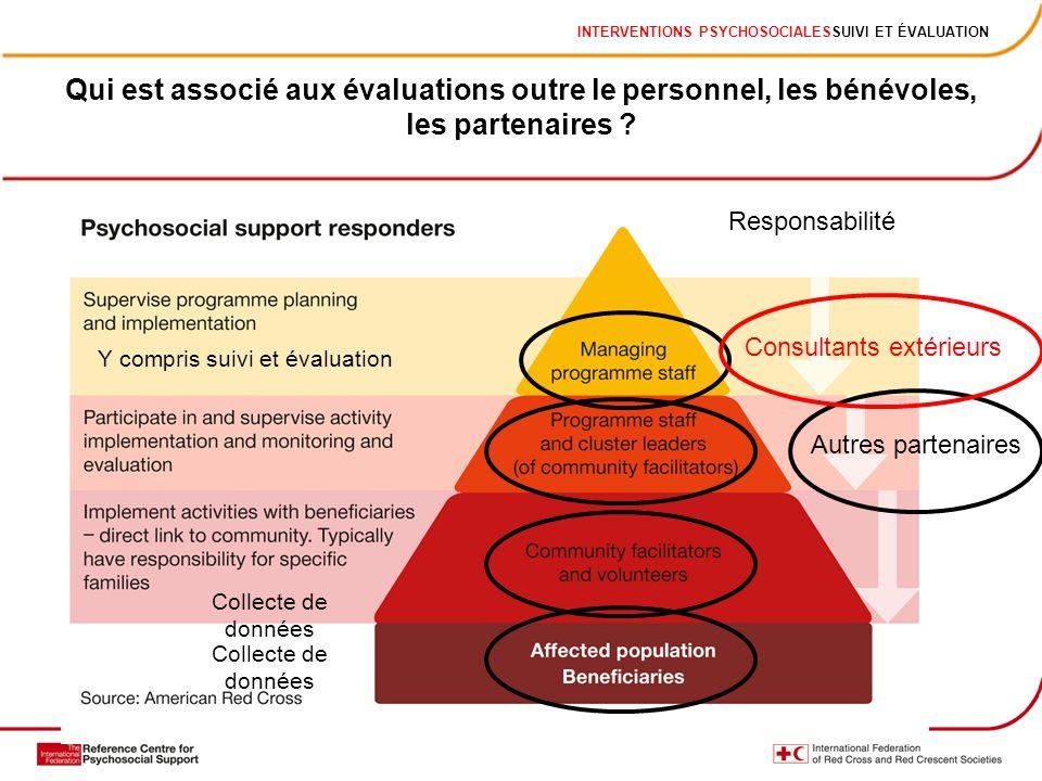 INTERVENTIONS PSYCHOSOCIALESSUIVI ET ÉVALUATION Qui est associé aux évaluations outre le personnel, les bénévoles, les partenaires ? Responsabilité Y