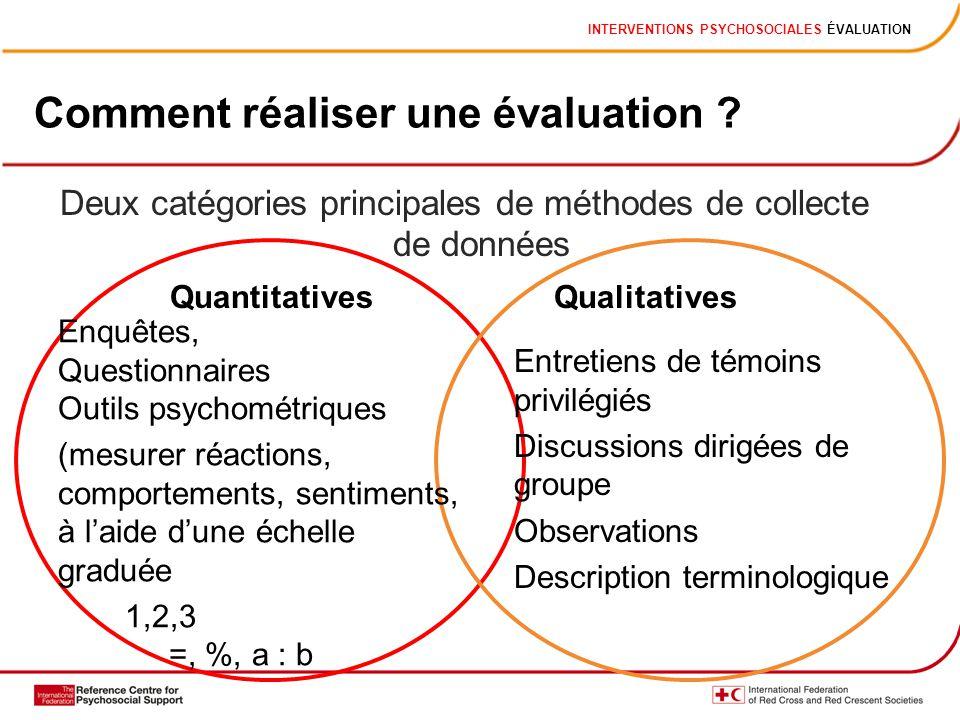 INTERVENTIONS PSYCHOSOCIALES ÉVALUATION Comment réaliser une évaluation ? Deux catégories principales de méthodes de collecte de données Quantitatives
