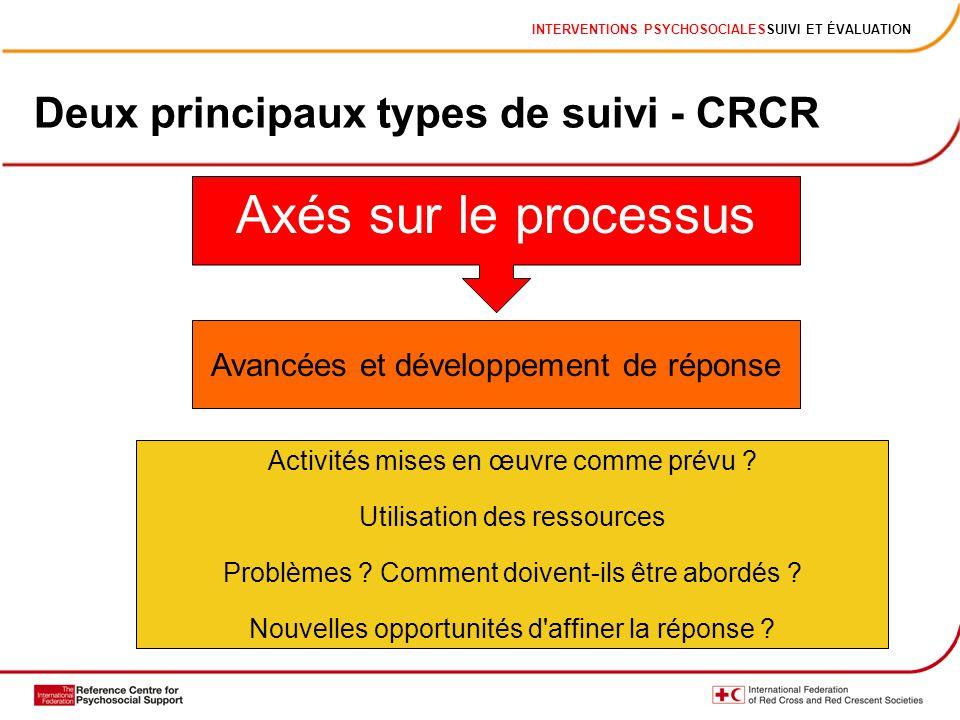 INTERVENTIONS PSYCHOSOCIALESSUIVI ET ÉVALUATION Deux principaux types de suivi - CRCR Axés sur le processus Avancées et développement de réponse Activités mises en œuvre comme prévu .