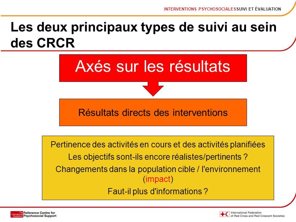 INTERVENTIONS PSYCHOSOCIALESSUIVI ET ÉVALUATION Les deux principaux types de suivi au sein des CRCR Axés sur les résultats Résultats directs des inter