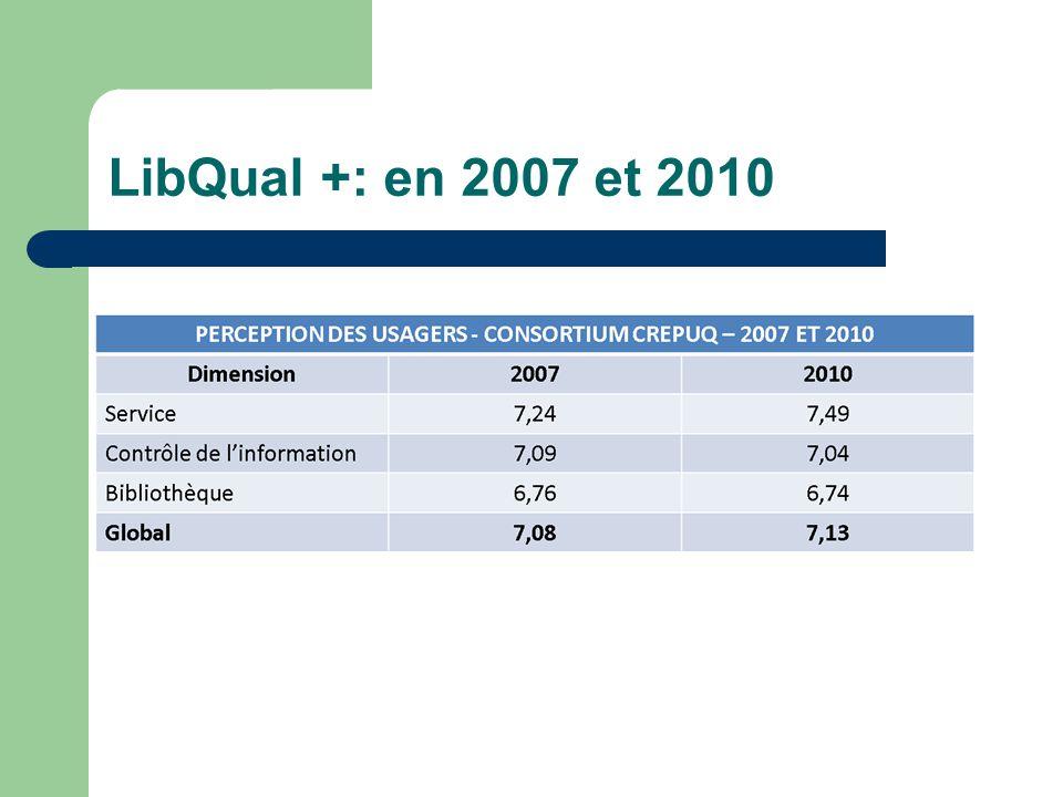 LibQual +: en 2007 et 2010