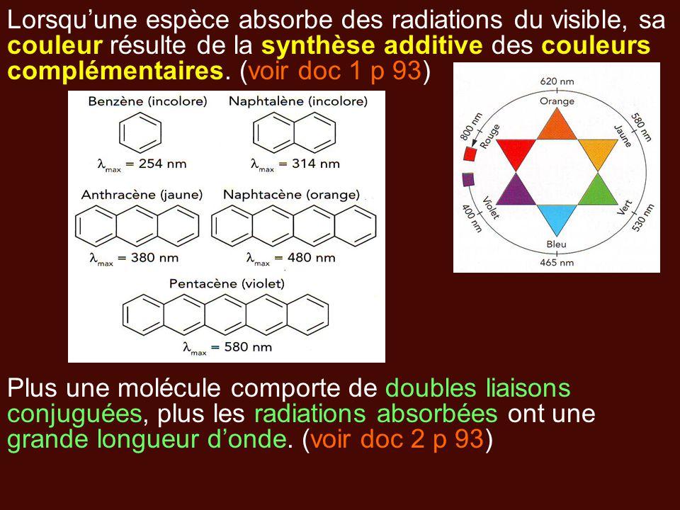 Lorsqu'une espèce absorbe des radiations du visible, sa couleur résulte de la synthèse additive des couleurs complémentaires. (voir doc 1 p 93) Plus u