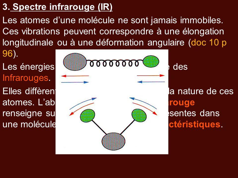 Le spectre infrarouge présente en général la transmittance T en fonction du nombre d'onde σ = 1/λ en cm -1 (orientée vers la gauche) (Faire activité documentaire 3 p 90) Il permet aussi de détecter des liaisons hydrogène impliquant les alcools.
