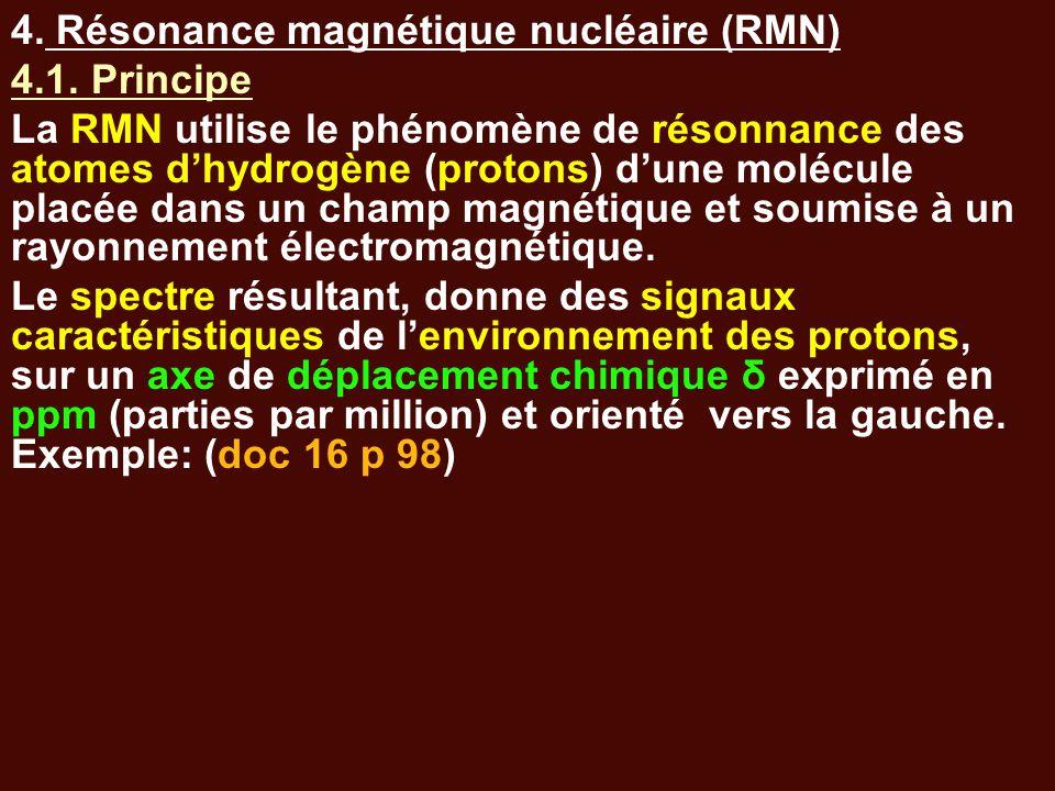 4. Résonance magnétique nucléaire (RMN) 4.1. Principe La RMN utilise le phénomène de résonnance des atomes d'hydrogène (protons) d'une molécule placée
