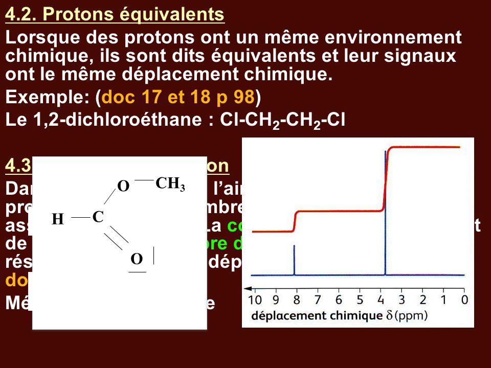 4.2. Protons équivalents Lorsque des protons ont un même environnement chimique, ils sont dits équivalents et leur signaux ont le même déplacement chi