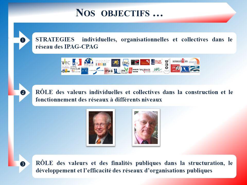 Le réseau de la Conférence des Directeurs IPAG-CPAG : V ALEURS, V ALEURS, FINS FINS ET ET MOYENS
