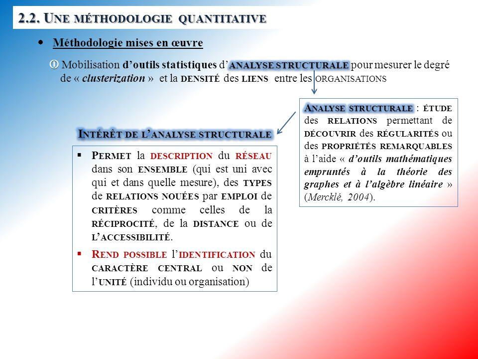  R ÉPUTATION et LÉGITIMATION DES ACTEURS auprès des tiers en France (DGAFP, réseau des écoles publiques, CNFPT, IRA, ENA, EN3S ….) et à l'Etranger pa
