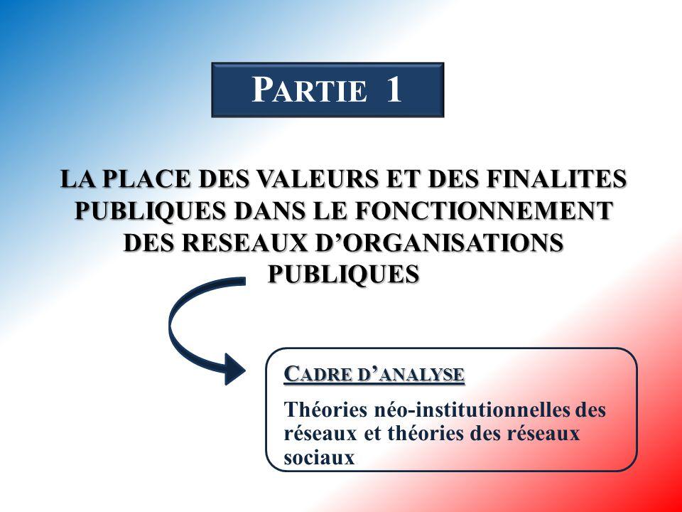 GOVERNANCE  P ARADIGMES Gestion des entreprises et modes de coordination et de partenariats  D ÉNONCIATION du modèle de gouvernement traditionnel 