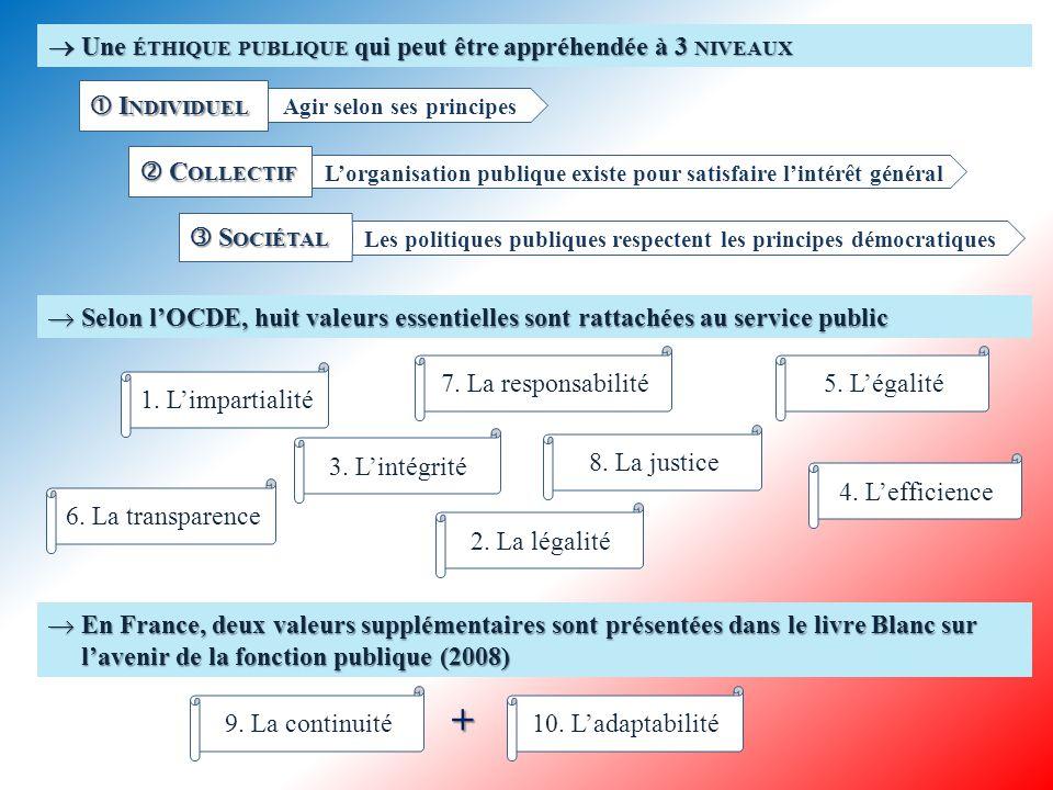Définition des RÉSEAUX PUBLICS (ou ORGANISATIONS PUBLIQUES ) proposée par L E G ALÈS « C OOPÉRATION plus ou moins STABLE, non HIÉRARCHIQUE, entre des organisations qui se connaissent et se reconnaissent, négocient, échangent des ressources et peuvent partager des normes et des intérêts » ORGANISATIONS DOMAINE PUBLIC  Deux caractéristiques des ORGANISATIONS du DOMAINE PUBLIC RISQUE DIVERGENCE D ' OBJECTIFS CONFLITS ORGANISATIONS RÉDUIT ANIMÉES L ' INTÉRÊT GÉNÉRAL 1.un RISQUE de DIVERGENCE D ' OBJECTIFS et de CONFLITS entre les ORGANISATIONS RÉDUIT par le fait qu'elles soient ANIMÉES par L ' INTÉRÊT GÉNÉRAL V ALEUR : « croyance stable … » ; S YSTÈME DE VALEURS : « organisation stable … ».