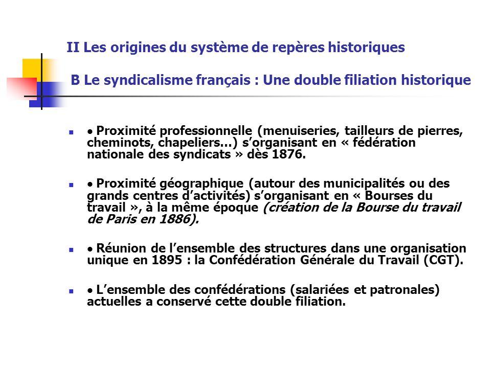 II Les origines du système de repères historiques B Le syndicalisme français : Une double filiation historique  Proximité professionnelle (menuiserie