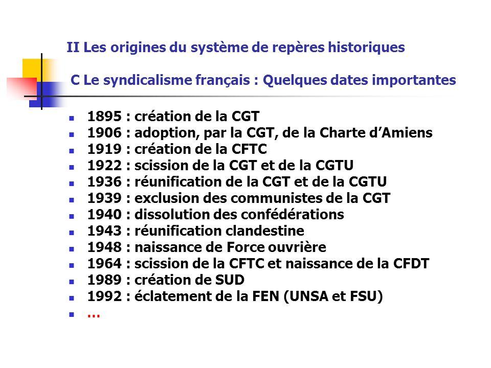 II Les origines du système de repères historiques C Le syndicalisme français : Quelques dates importantes 1895 : création de la CGT 1906 : adoption, p