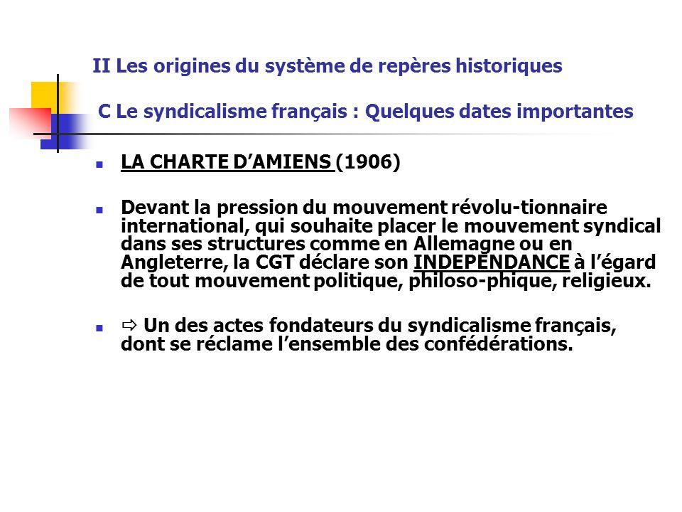 II Les origines du système de repères historiques C Le syndicalisme français : Quelques dates importantes LA CHARTE D'AMIENS (1906) Devant la pression