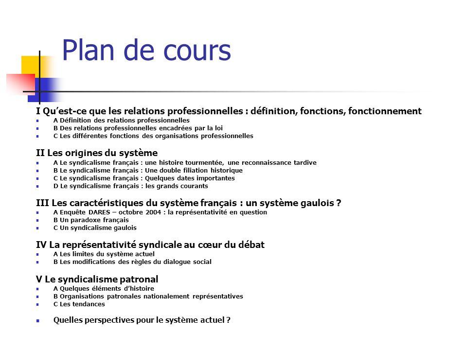 Plan de cours I Qu'est-ce que les relations professionnelles : définition, fonctions, fonctionnement A Définition des relations professionnelles B Des