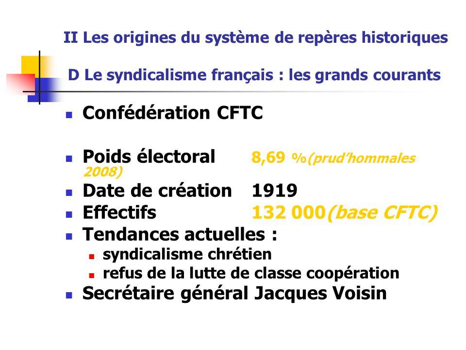 II Les origines du système de repères historiques D Le syndicalisme français : les grands courants Confédération CFTC Poids électoral 8,69 %(prud'homm