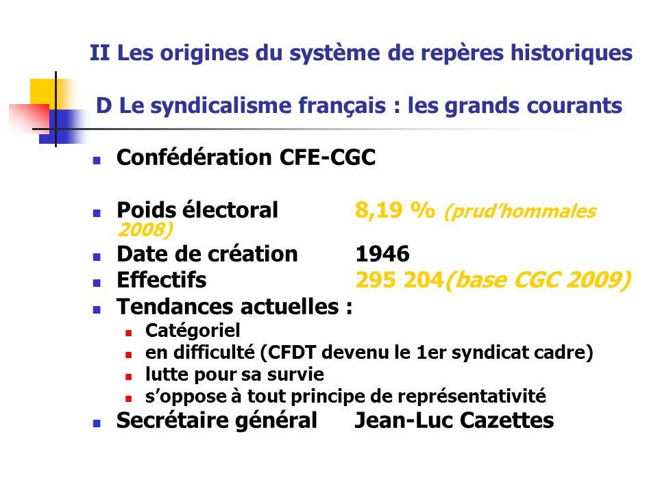 II Les origines du système de repères historiques D Le syndicalisme français : les grands courants Confédération CFE-CGC Poids électoral8,19 % (prud'h