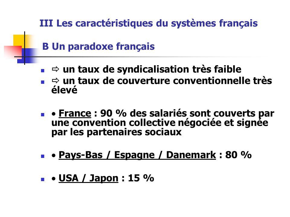 III Les caractéristiques du systèmes français B Un paradoxe français  un taux de syndicalisation très faible  un taux de couverture conventionnelle
