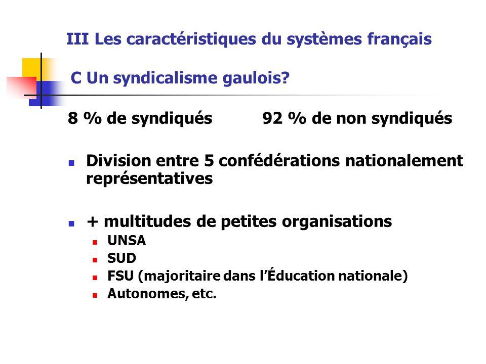 III Les caractéristiques du systèmes français C Un syndicalisme gaulois? 8 % de syndiqués92 % de non syndiqués Division entre 5 confédérations nationa
