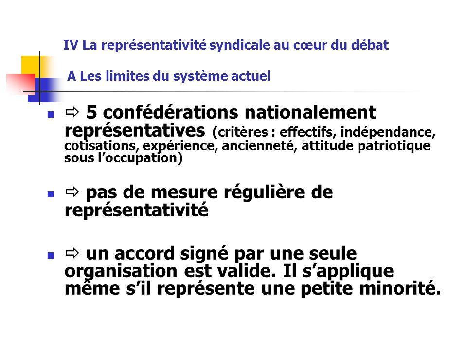 IV La représentativité syndicale au cœur du débat A Les limites du système actuel  5 confédérations nationalement représentatives (critères : effecti