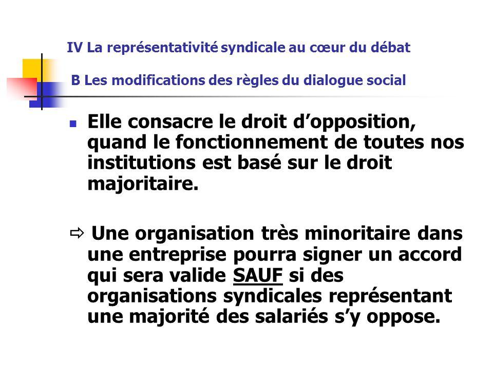 IV La représentativité syndicale au cœur du débat B Les modifications des règles du dialogue social Elle consacre le droit d'opposition, quand le fonc