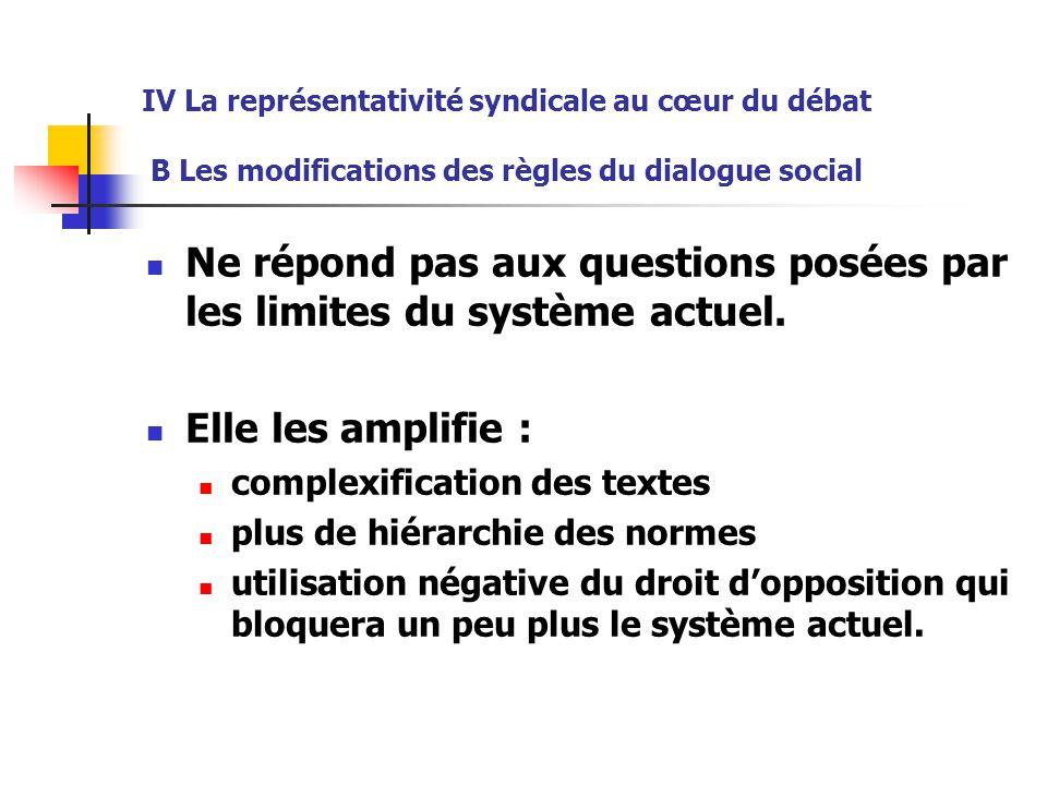 IV La représentativité syndicale au cœur du débat B Les modifications des règles du dialogue social Ne répond pas aux questions posées par les limites