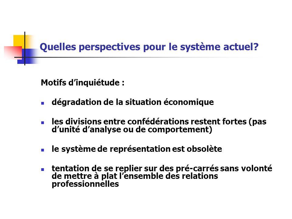 Quelles perspectives pour le système actuel? Motifs d'inquiétude : dégradation de la situation économique les divisions entre confédérations restent f