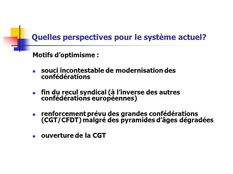 Quelles perspectives pour le système actuel? Motifs d'optimisme : souci incontestable de modernisation des confédérations fin du recul syndical (à l'i