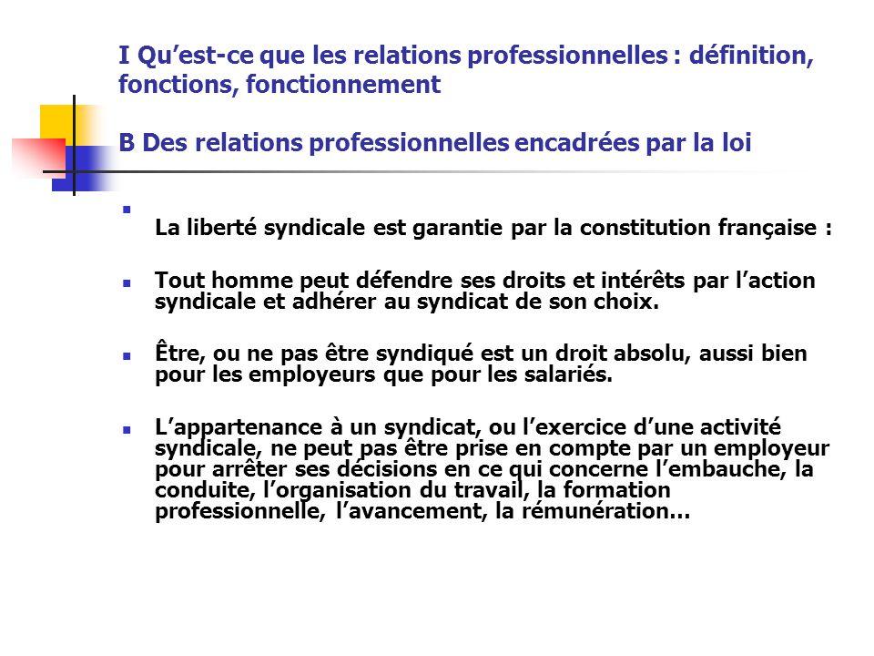 I Qu'est-ce que les relations professionnelles : définition, fonctions, fonctionnement B Des relations professionnelles encadrées par la loi La libert