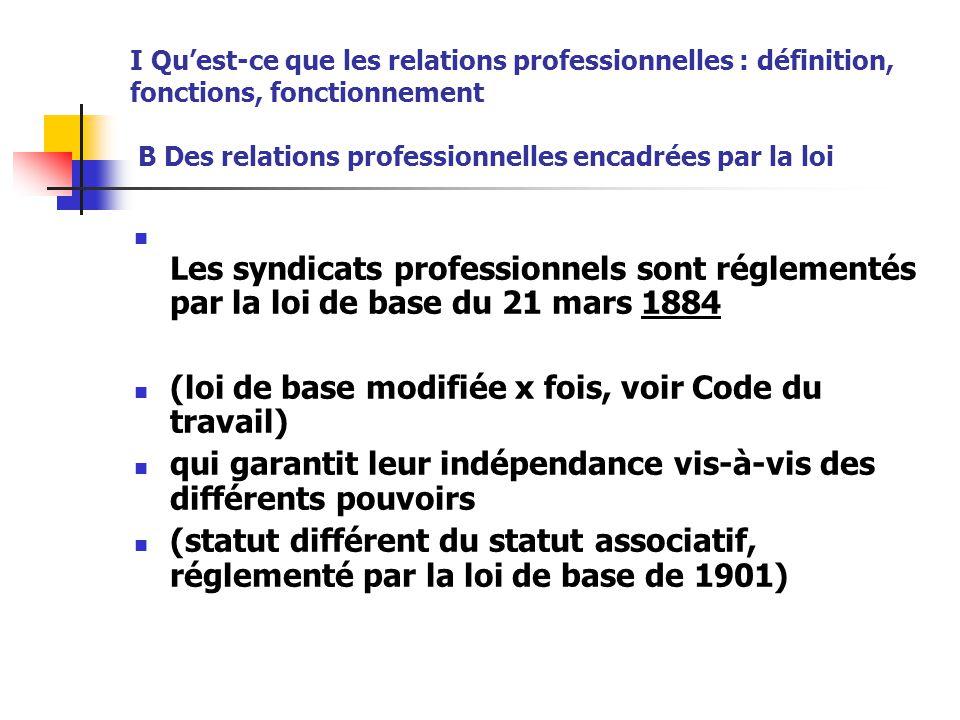 I Qu'est-ce que les relations professionnelles : définition, fonctions, fonctionnement B Des relations professionnelles encadrées par la loi Les syndi