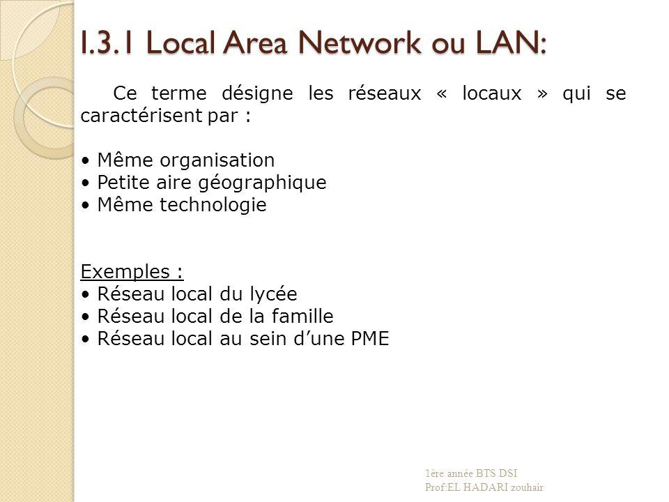 I.3.1 Local Area Network ou LAN: Ce terme désigne les réseaux « locaux » qui se caractérisent par : Même organisation Petite aire géographique Même technologie Exemples : Réseau local du lycée Réseau local de la famille Réseau local au sein d'une PME 1ère année BTS DSI Prof:EL HADARI zouhair