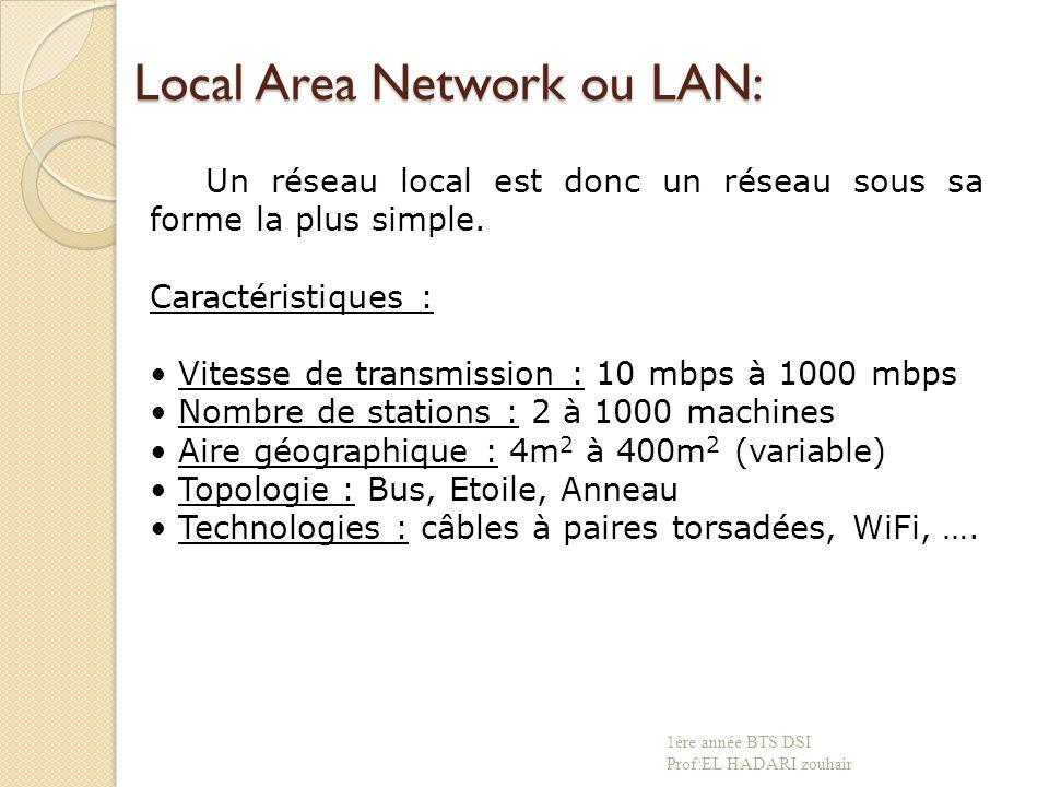 Local Area Network ou LAN: Un réseau local est donc un réseau sous sa forme la plus simple.