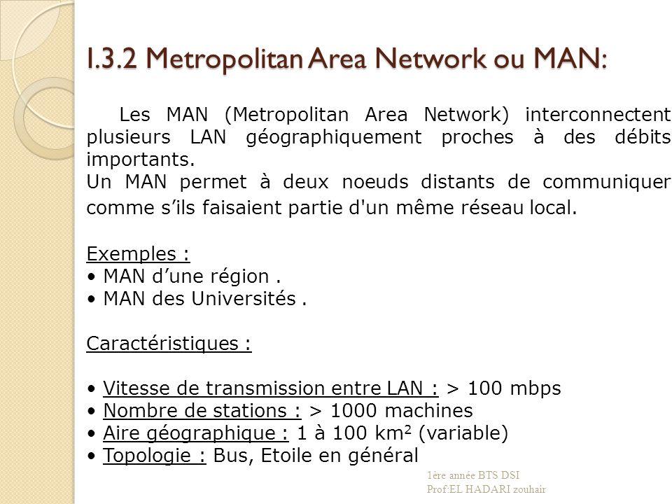 I.3.2 Metropolitan Area Network ou MAN: Les MAN (Metropolitan Area Network) interconnectent plusieurs LAN géographiquement proches à des débits importants.