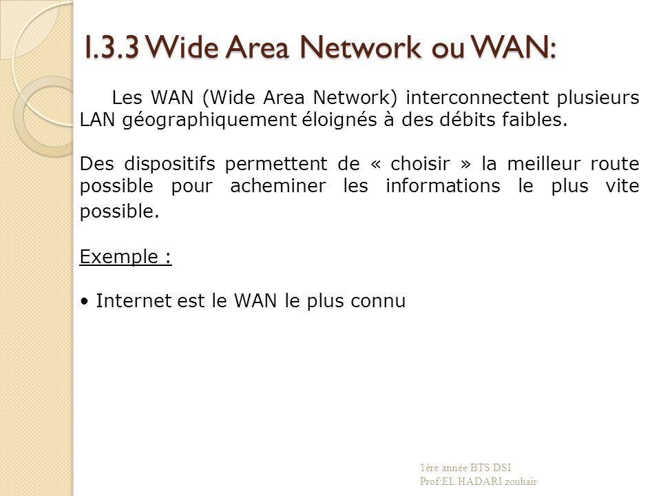 I.3.3 Wide Area Network ou WAN: Les WAN (Wide Area Network) interconnectent plusieurs LAN géographiquement éloignés à des débits faibles.
