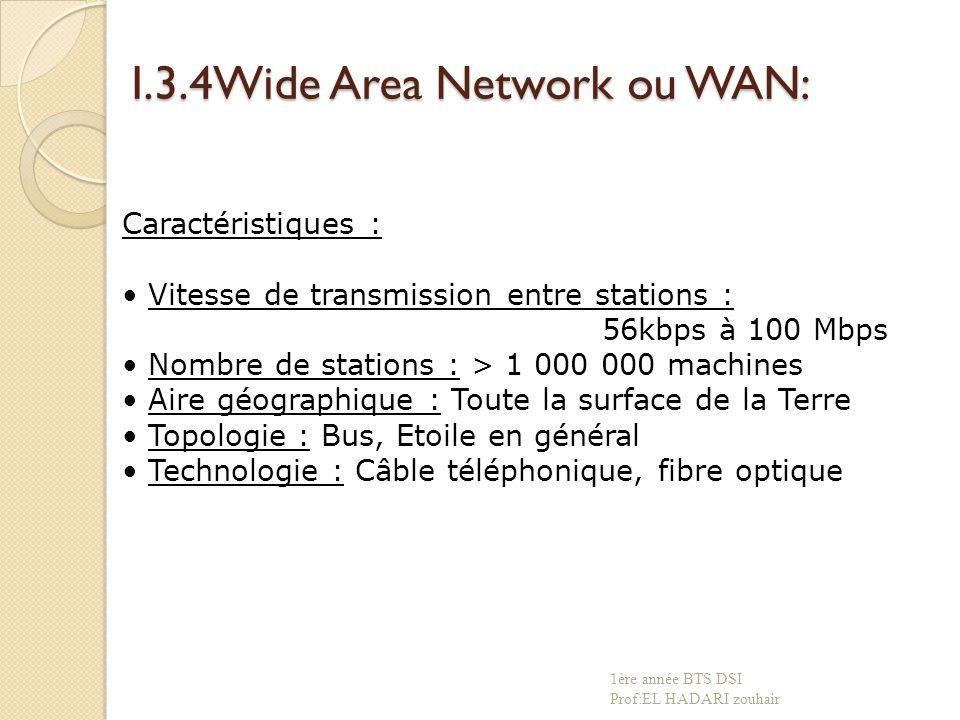I.3.4Wide Area Network ou WAN: Caractéristiques : Vitesse de transmission entre stations : 56kbps à 100 Mbps Nombre de stations : > 1 000 000 machines Aire géographique : Toute la surface de la Terre Topologie : Bus, Etoile en général Technologie : Câble téléphonique, fibre optique 1ère année BTS DSI Prof:EL HADARI zouhair