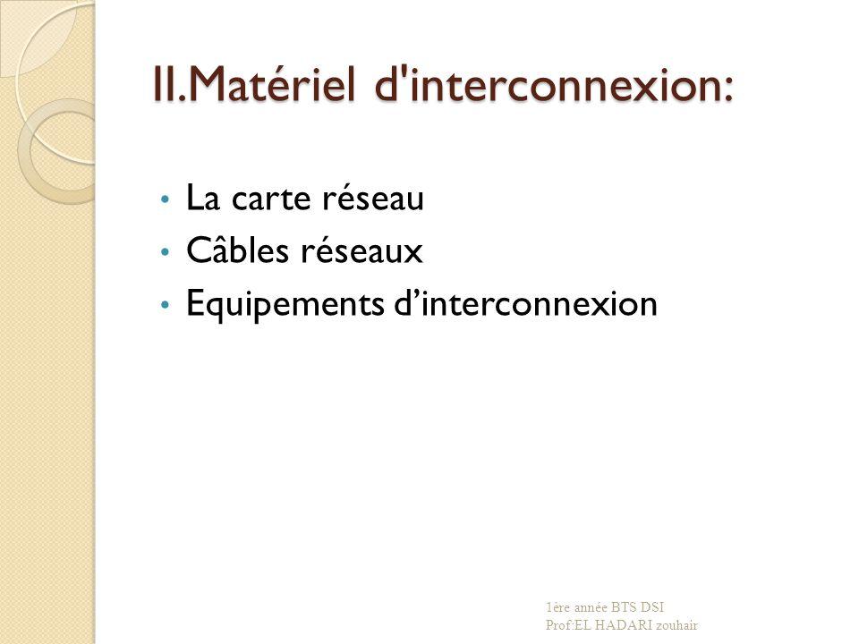 II.Matériel d interconnexion: La carte réseau Câbles réseaux Equipements d'interconnexion 1ère année BTS DSI Prof:EL HADARI zouhair
