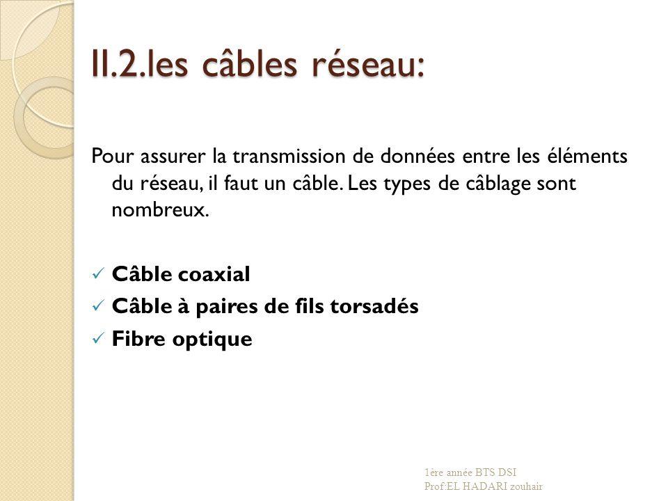 II.2.les câbles réseau: Pour assurer la transmission de données entre les éléments du réseau, il faut un câble.