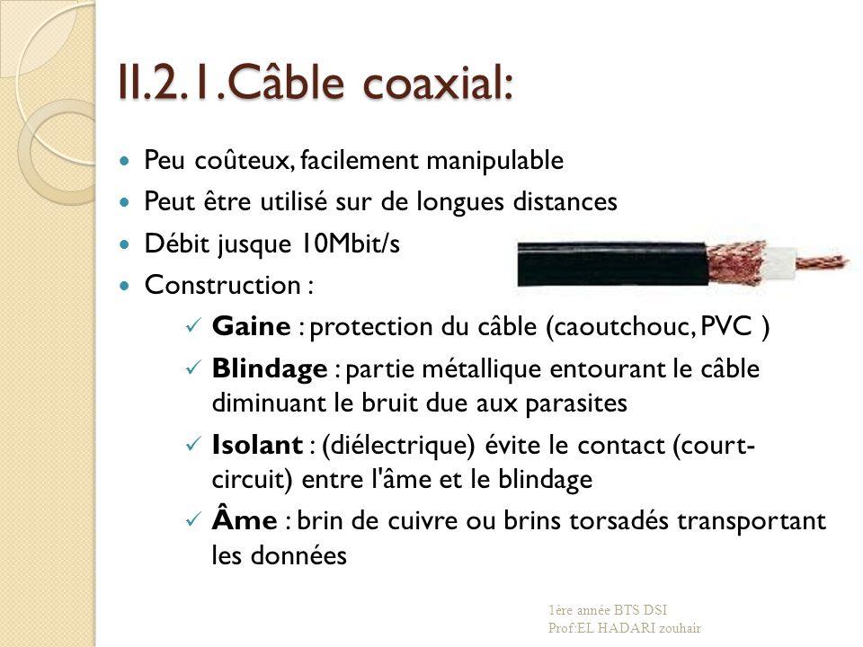 II.2.1.Câble coaxial: Peu coûteux, facilement manipulable Peut être utilisé sur de longues distances Débit jusque 10Mbit/s Construction : Gaine : protection du câble (caoutchouc, PVC ) Blindage : partie métallique entourant le câble diminuant le bruit due aux parasites Isolant : (diélectrique) évite le contact (court- circuit) entre l âme et le blindage Âme : brin de cuivre ou brins torsadés transportant les données 1ère année BTS DSI Prof:EL HADARI zouhair