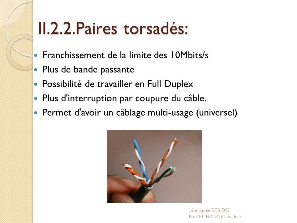 II.2.2.Paires torsadés: Franchissement de la limite des 10Mbits/s Plus de bande passante Possibilité de travailler en Full Duplex Plus d interruption par coupure du câble.