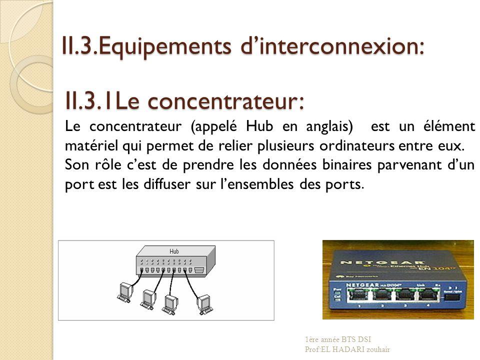 II.3.Equipements d'interconnexion: II.3.1Le concentrateur: Le concentrateur (appelé Hub en anglais) est un élément matériel qui permet de relier plusieurs ordinateurs entre eux.