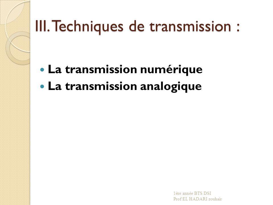 III. Techniques de transmission : La transmission numérique La transmission analogique 1ère année BTS DSI Prof:EL HADARI zouhair