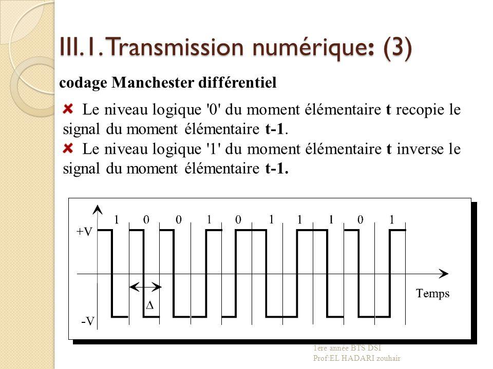 codage Manchester différentiel Le niveau logique 0 du moment élémentaire t recopie le signal du moment élémentaire t-1.