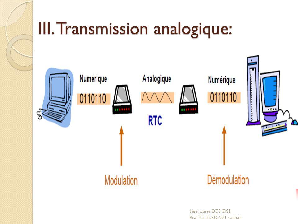 III. Transmission analogique: 1ère année BTS DSI Prof:EL HADARI zouhair