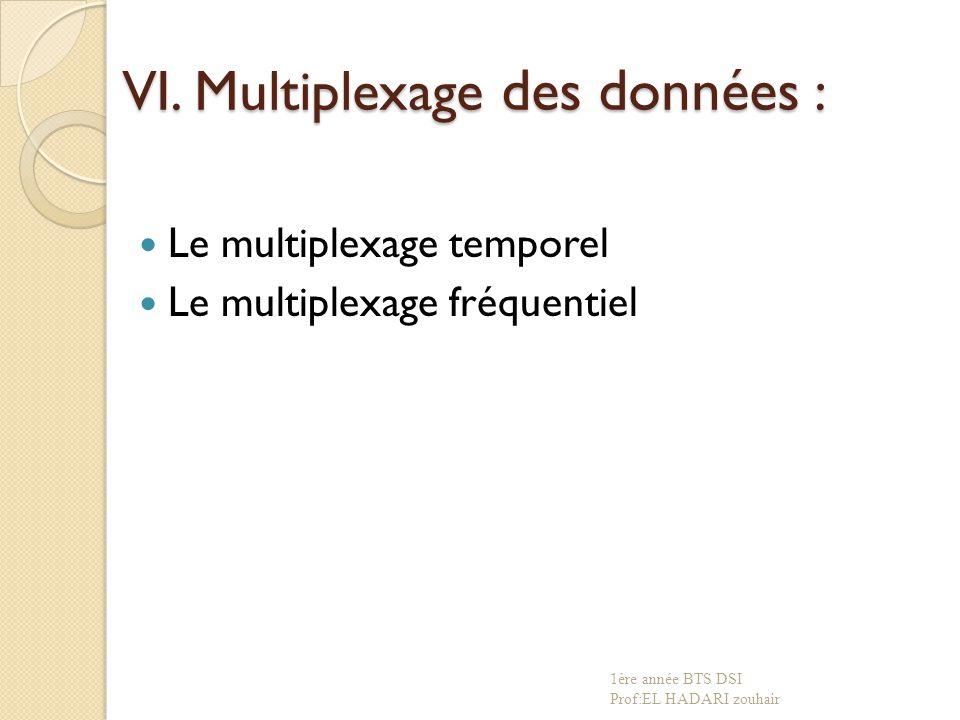 VI. Multiplexage des données : Le multiplexage temporel Le multiplexage fréquentiel 1ère année BTS DSI Prof:EL HADARI zouhair