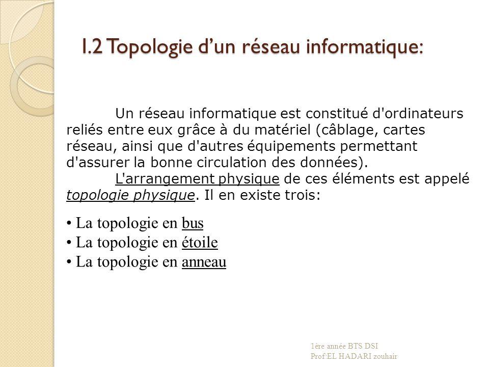 I.2.1 Topologie en BUS: Tous les ordinateurs sont reliés à une même ligne de transmission par l intermédiaire de câbles, généralement coaxiaux.